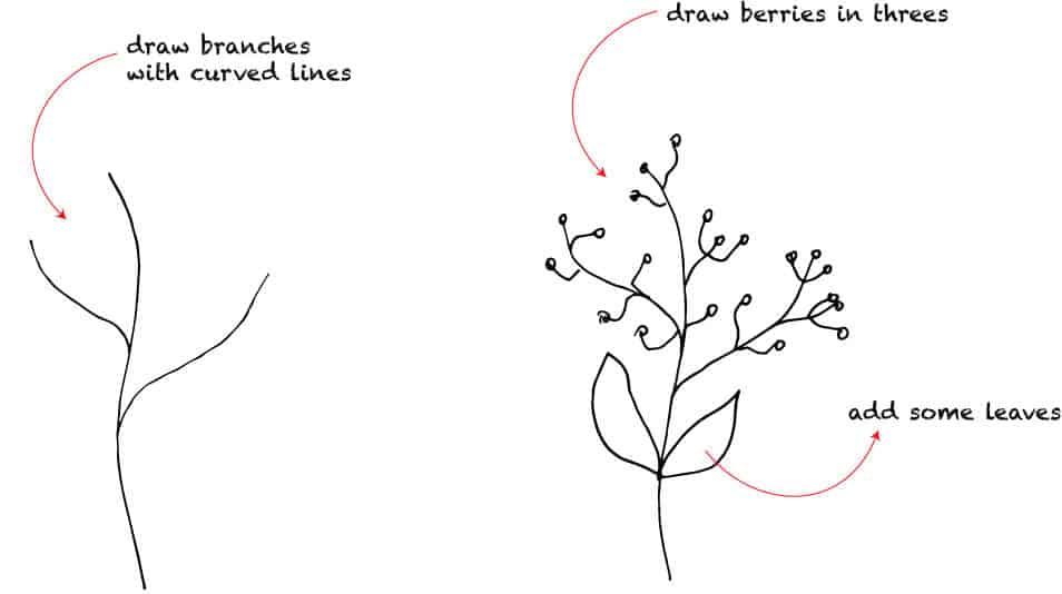 berry tree doodle
