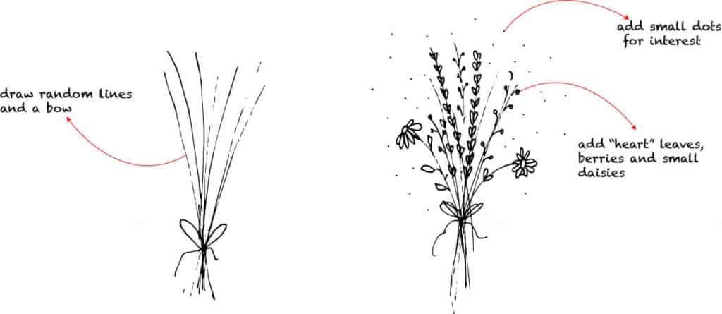 flower bouquet doodle