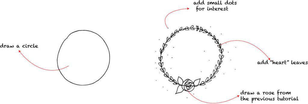 floral wreath doodle instructions