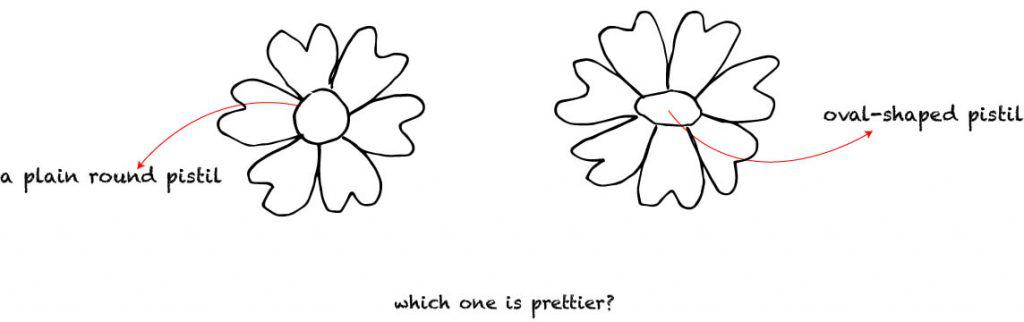flower doodles for beginners