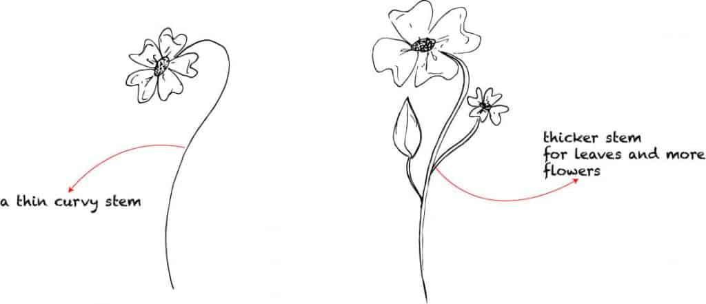 two flower doodles