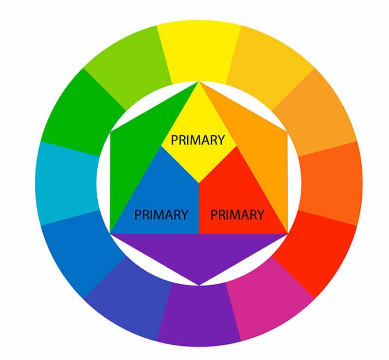 color wheel primary colors