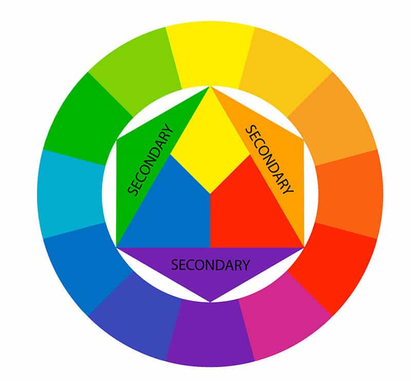 color wheel secondary colors