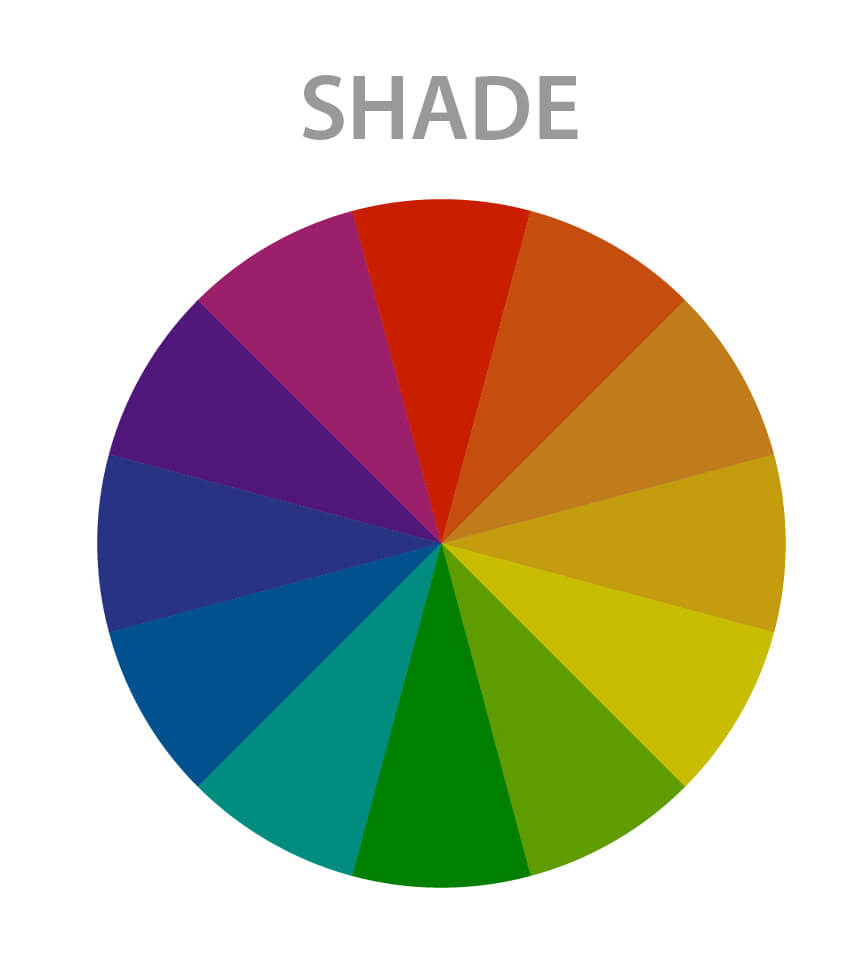 shades in the color wheel