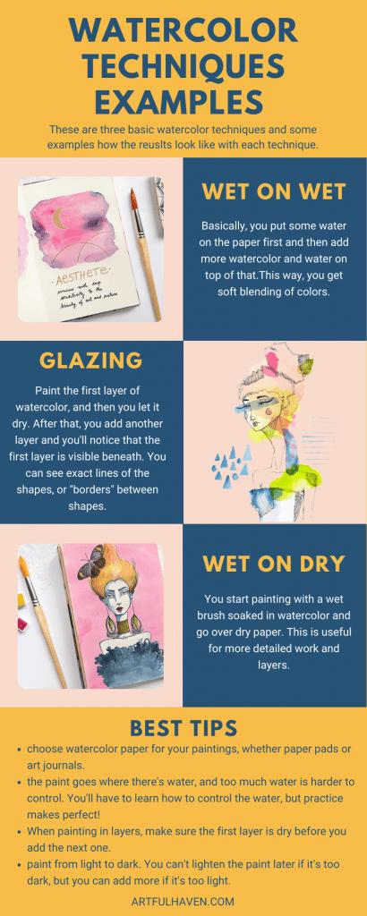 watercolor techniques infographic
